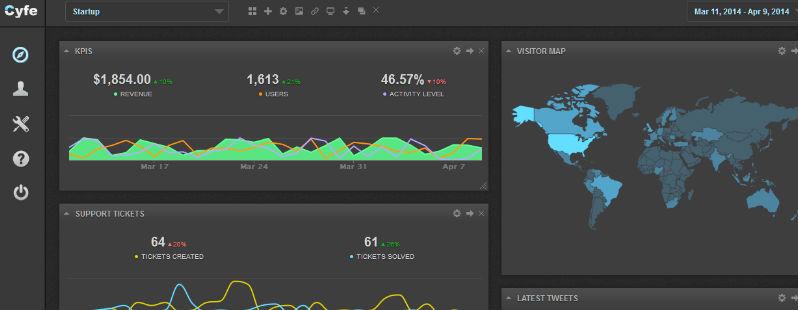 social-media-analytics-cyfe