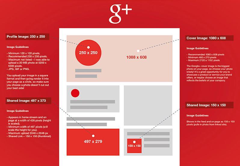 dimensioni-immagini-google+