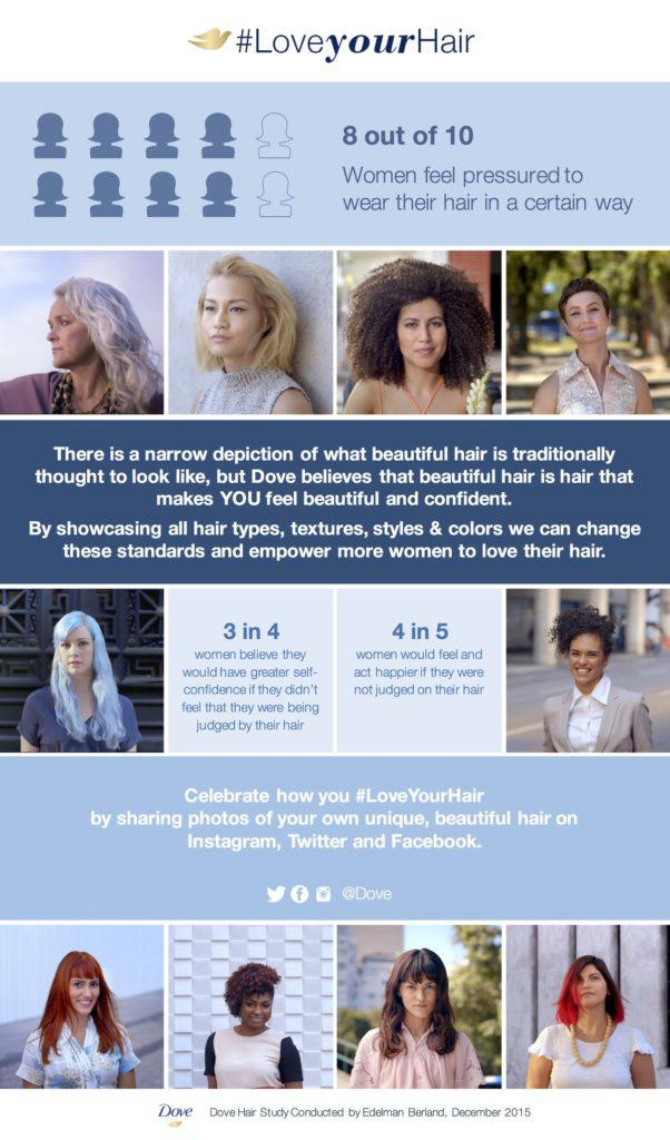 Dove campagna #loveyourhair