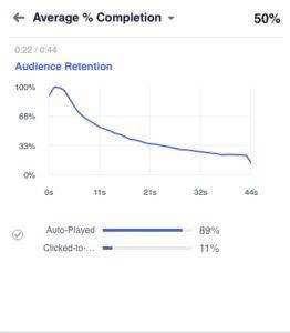 video facebook insights audience retention