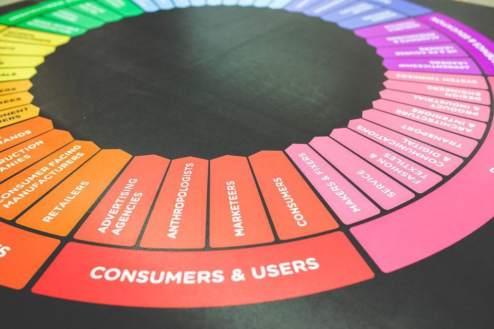 Marketing esperienziale esempi: 3 casi di successo
