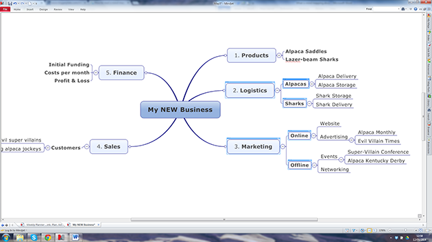 come fare mind mapping