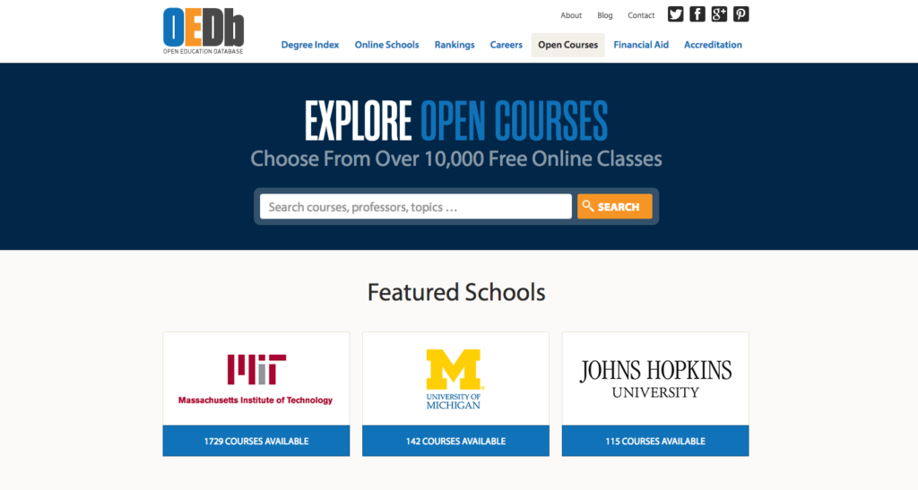open education database siti e-learning