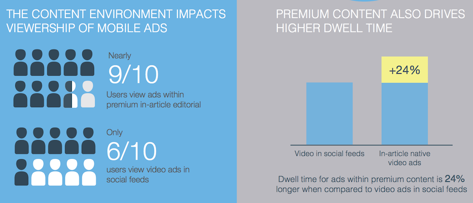 video ads contro social ads