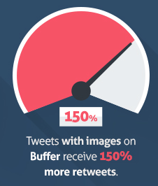 visual-content-marketing-BUFFER-social-media