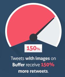 visual-content-marketing-BUFFER-social-media