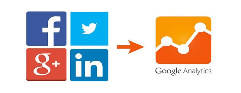 Come usare Google Analytics per analisi Social Media