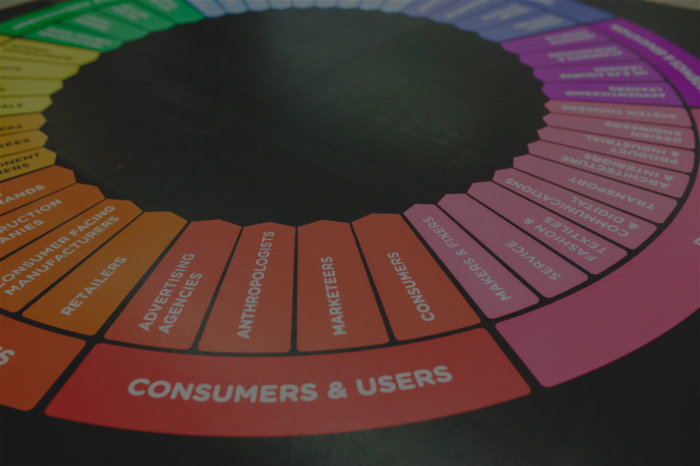 L'arte della persuasione sui Social Media: 5 tecniche efficaci
