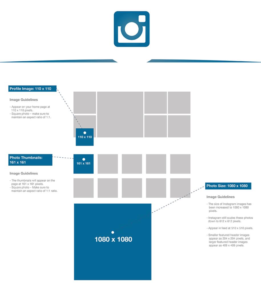 Dimensioni immagini Social Network 2017