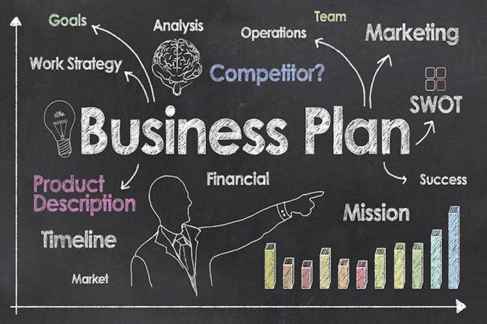 Come creare un business plan, 6 mosse da considerare